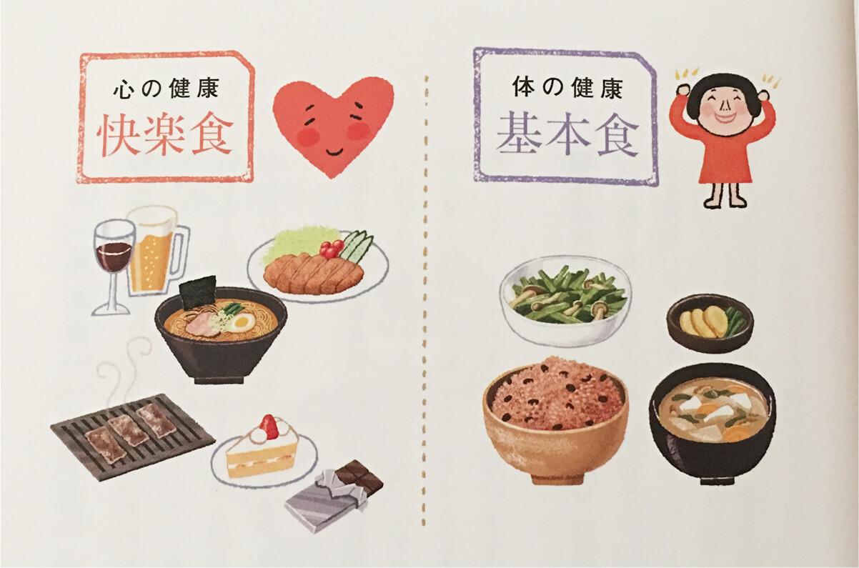 基本食と快楽食
