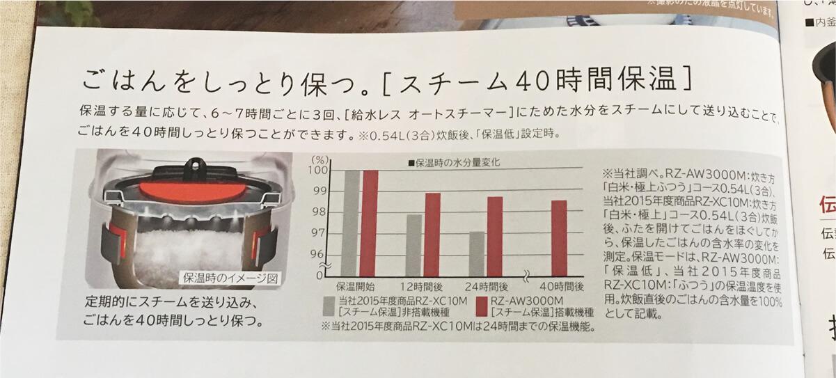 【パナソニック】 スチーム&可変圧力IHジャー炊飯器 Wおどり炊き SR-VSX108 5.5合炊き